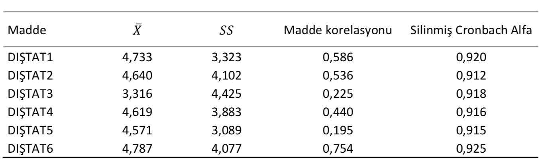 güvenilirlik analizi istatistik
