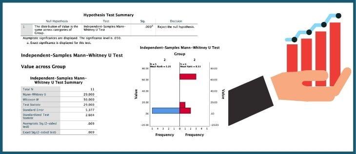 mann-whitney u testi