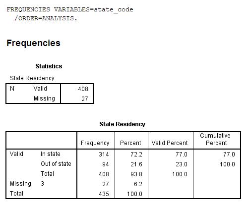 frekans analizi spss