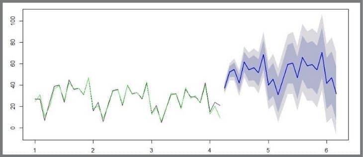 veri analizi nedir