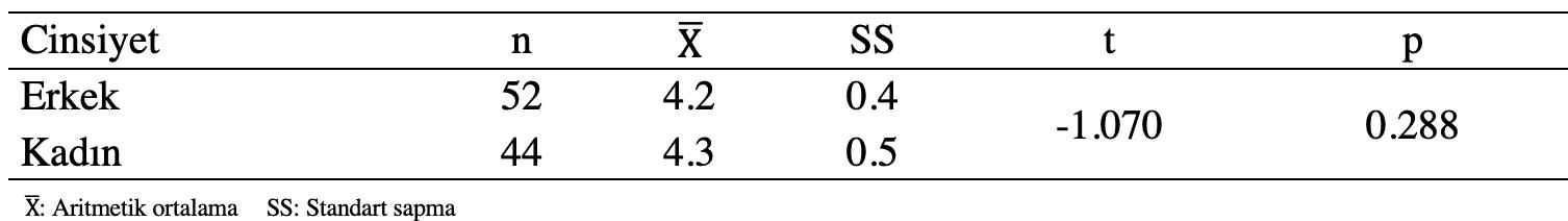 çokkültürlülük istatistiki analiz