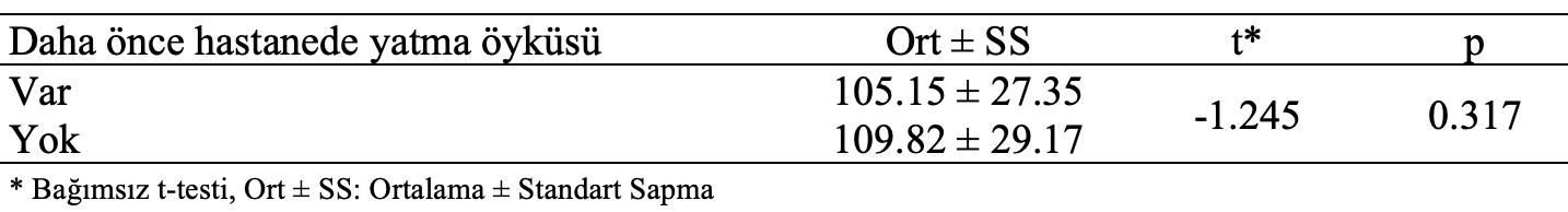 kemoterapi hastane yatma öykü istatistik analiz