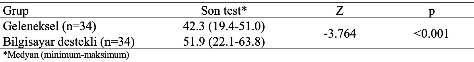 geleneksel bilgisayar destekli son test karşılaştırma