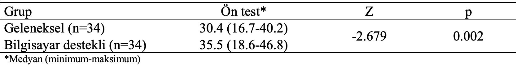 geleneksel bilgisayar grup ön test karşılaştırma