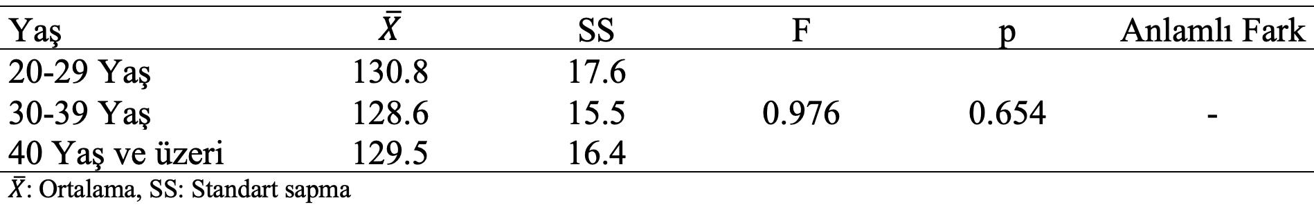 hemşirelik aktivite ölçeği yaş gruplarına karşılaştırma
